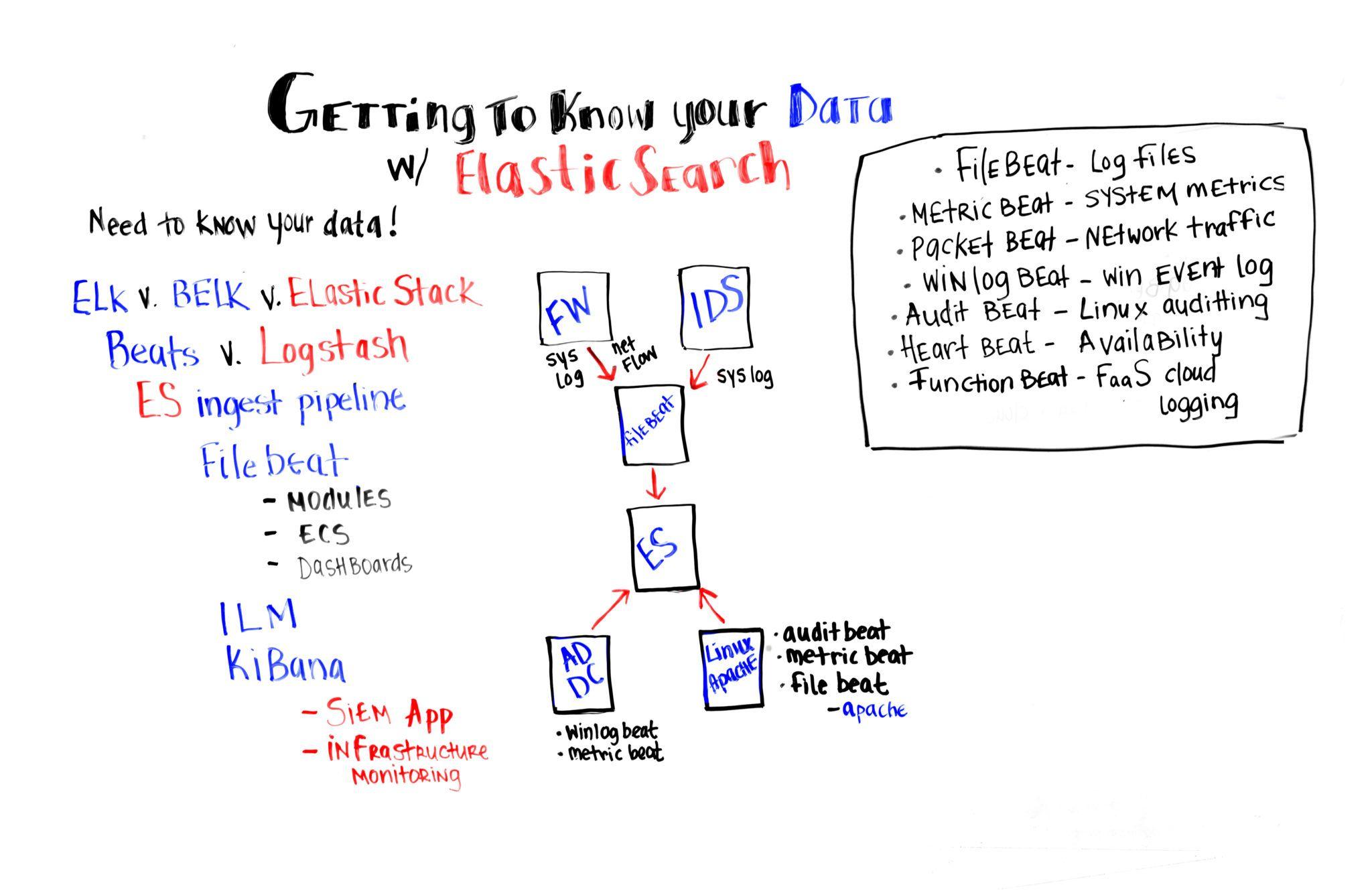 介绍Apache Spark 2.0